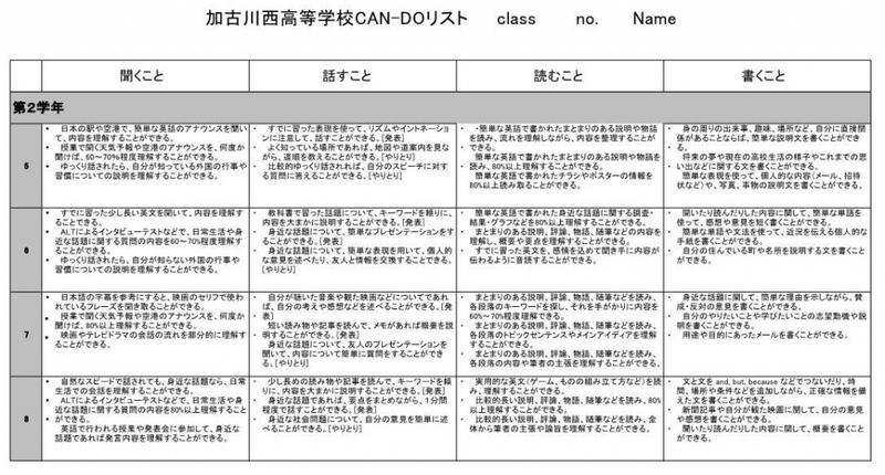 Can-Doリスト(2)
