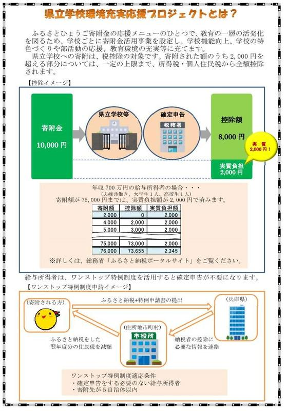 プロジェクトの説明(1)