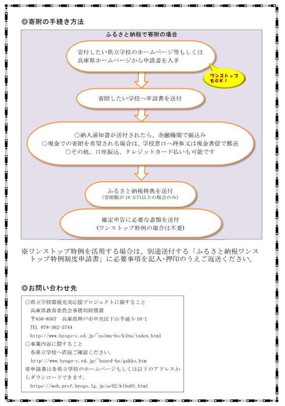 プロジェクトの説明(2)