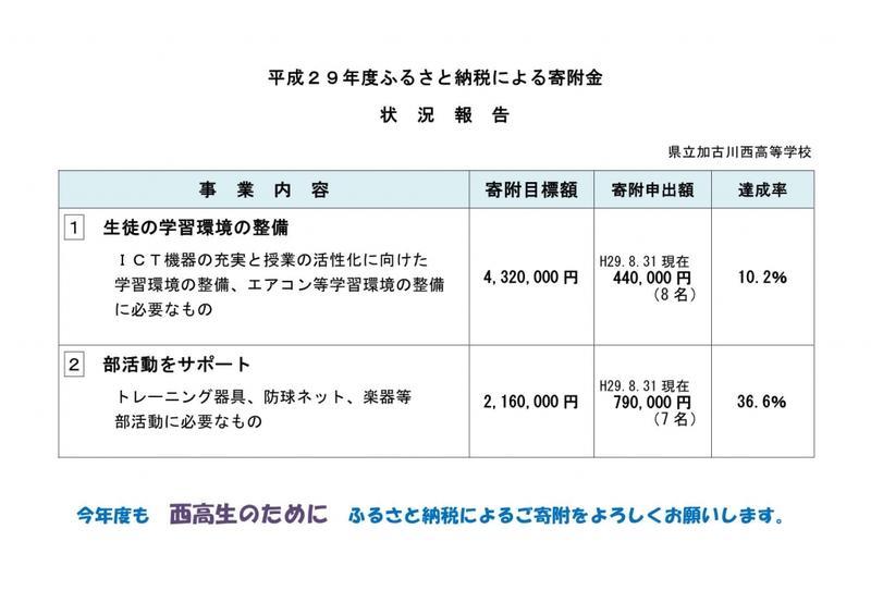 H290831報告(1)